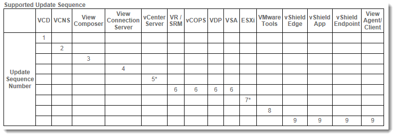 vc55upgrade-02